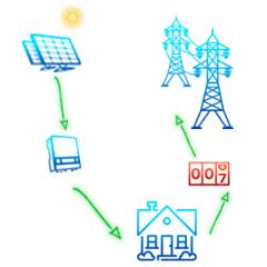 СЭС-сетевая-33-кВт-3хфазная