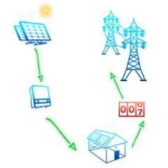 СЭС сетевая 6 кВт 3хфазная
