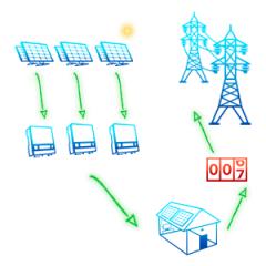 СЭС-сетевая-90-кВт-3хфазная