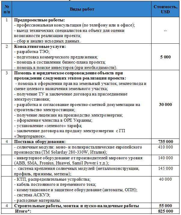 коммерческая_таб1